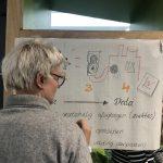 Stakeholder Workshop on health